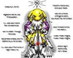 automated_turret breasts digimon erect_nipples nipples nude portal_(series) portal_(video_game) renamon text